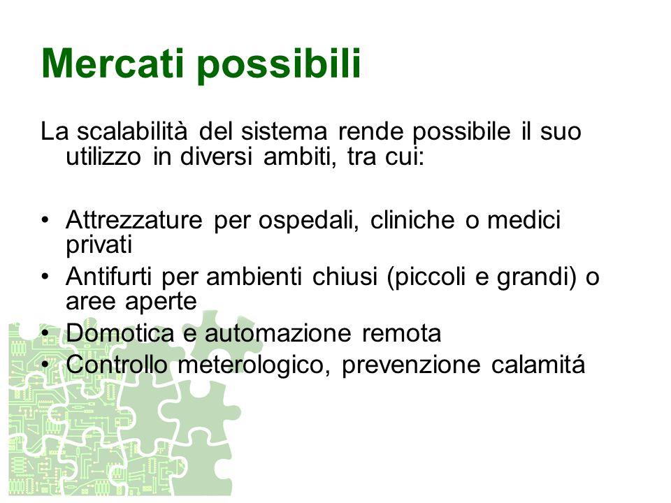 Mercati possibili La scalabilità del sistema rende possibile il suo utilizzo in diversi ambiti, tra cui: Attrezzature per ospedali, cliniche o medici