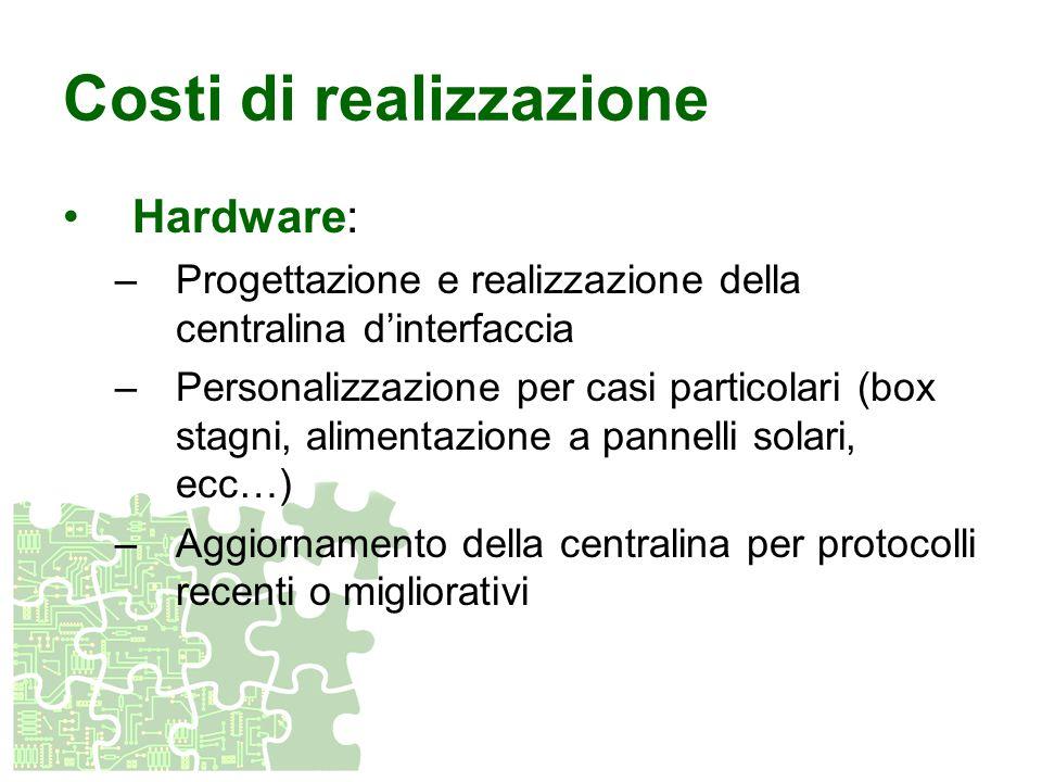 Costi di realizzazione Hardware: –Progettazione e realizzazione della centralina d'interfaccia –Personalizzazione per casi particolari (box stagni, al