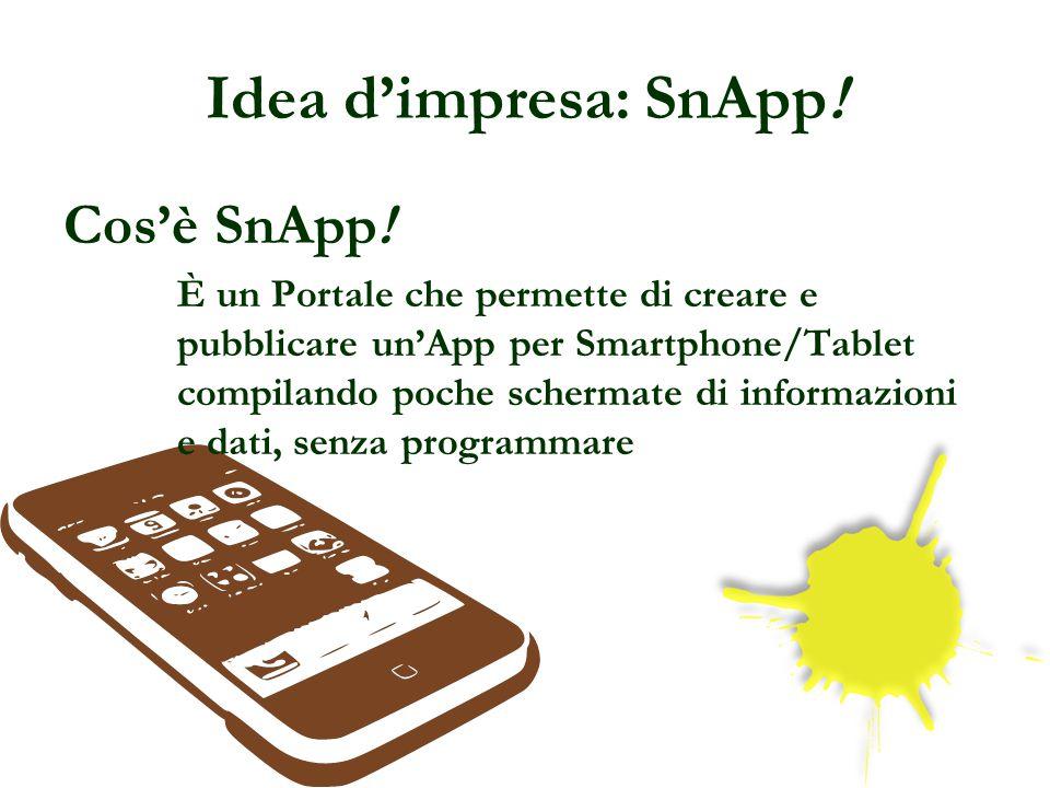 Idea d'impresa: SnApp. Cos'è SnApp.