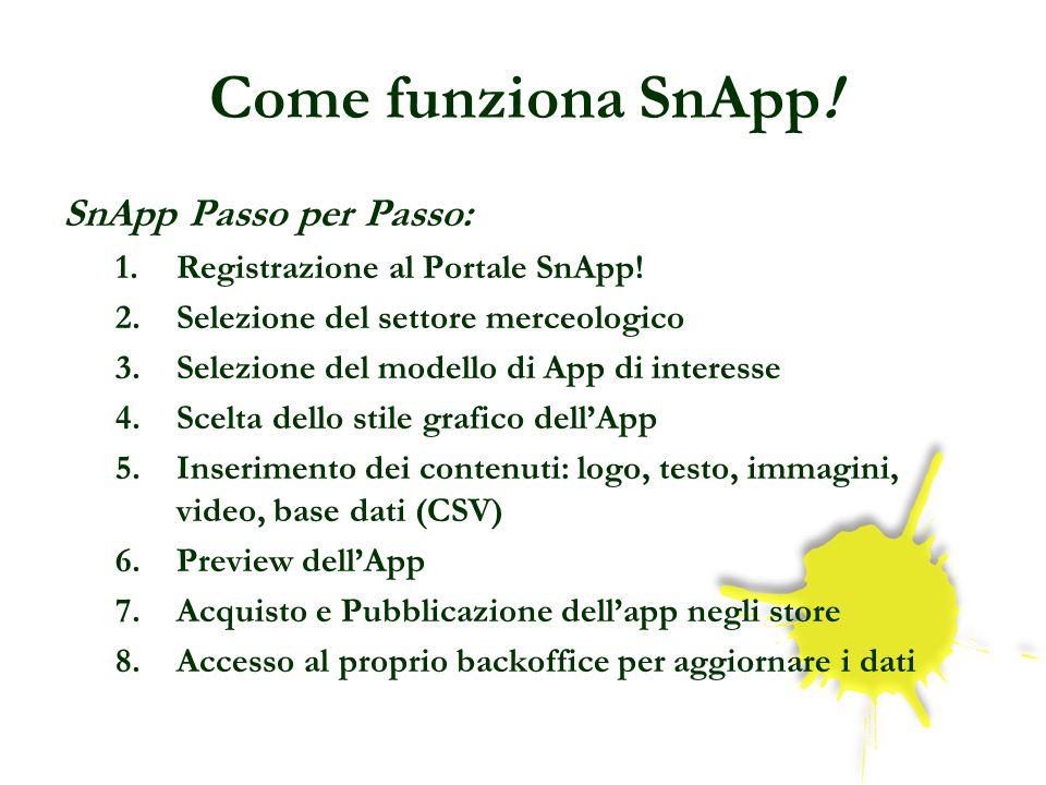 Come funziona SnApp. SnApp Passo per Passo: 1.Registrazione al Portale SnApp.