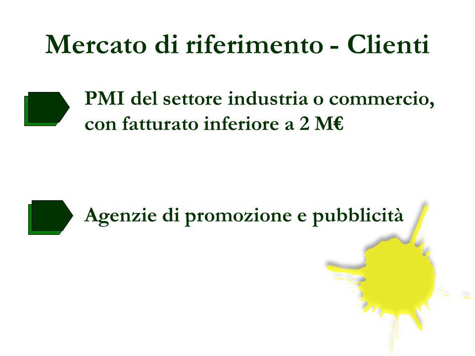 Mercato di riferimento - Clienti PMI del settore industria o commercio, con fatturato inferiore a 2 M€ Agenzie di promozione e pubblicità