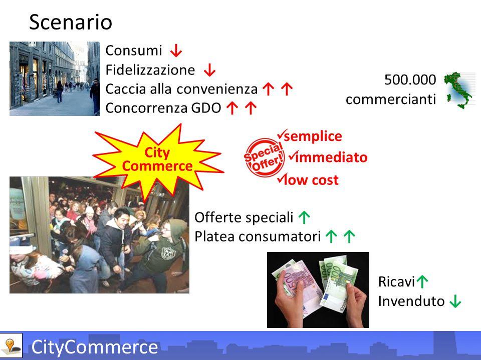 500.000 commercianti Consumi ↓ Fidelizzazione ↓ Caccia alla convenienza ↑ ↑ Concorrenza GDO ↑ ↑ Scenario Ricavi↑ Invenduto ↓ Offerte speciali ↑ Platea
