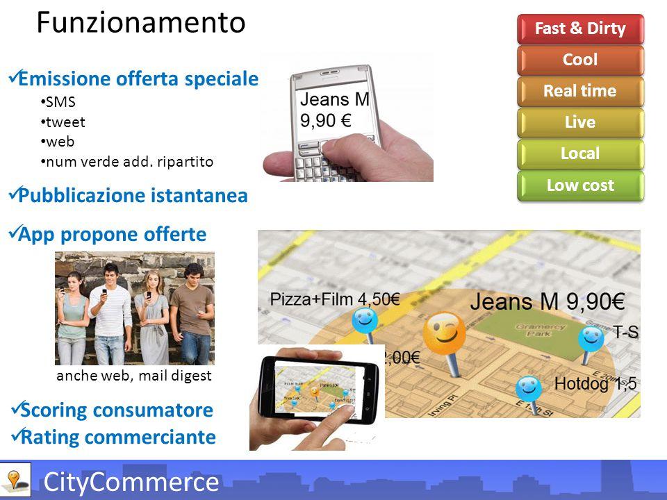 Emissione offerta speciale SMS tweet web num verde add. ripartito Pubblicazione istantanea App propone offerte Scoring consumatore Rating commerciante