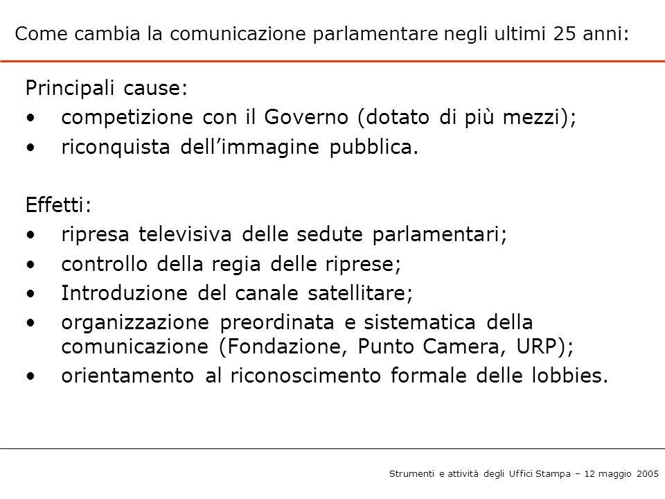 Come cambia la comunicazione parlamentare negli ultimi 25 anni: Principali cause: competizione con il Governo (dotato di più mezzi); riconquista dell'