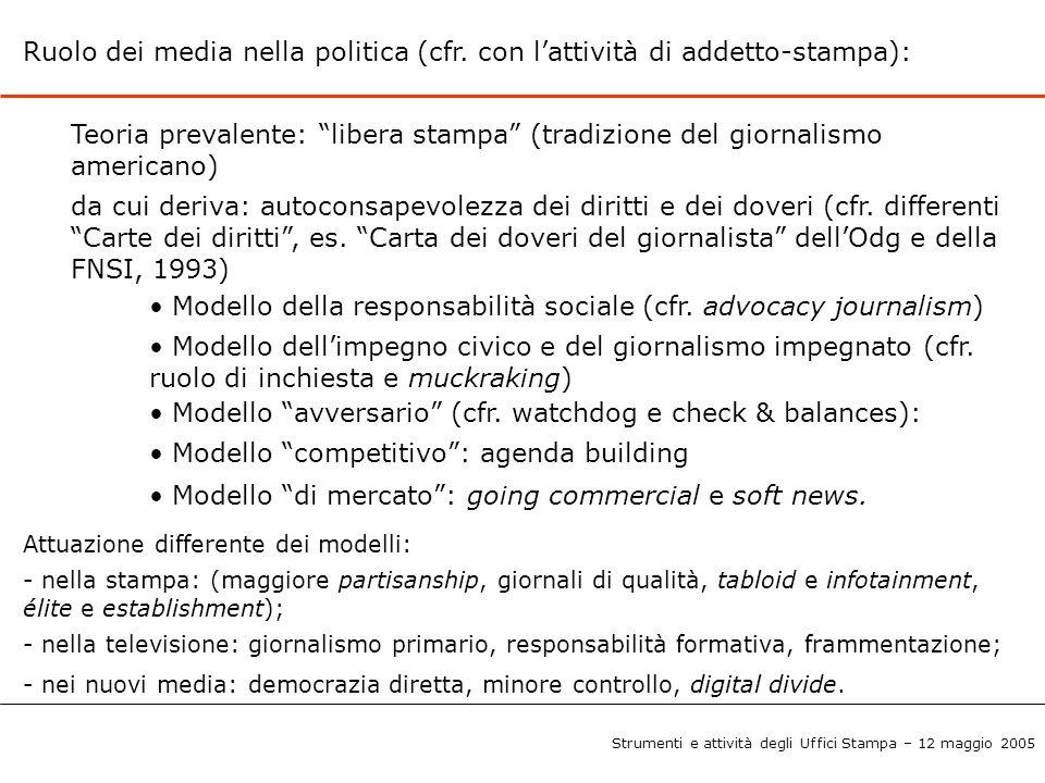 """Ruolo dei media nella politica (cfr. con l'attività di addetto-stampa): Teoria prevalente: """"libera stampa"""" (tradizione del giornalismo americano) da c"""