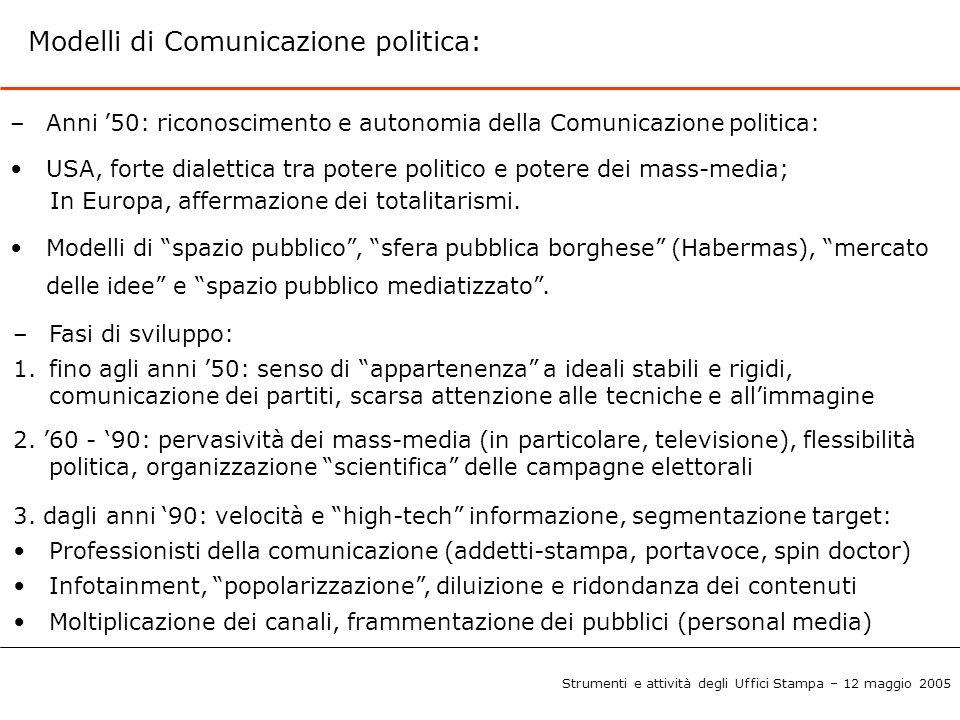 Modelli di Comunicazione politica: –Anni '50: riconoscimento e autonomia della Comunicazione politica: USA, forte dialettica tra potere politico e pot