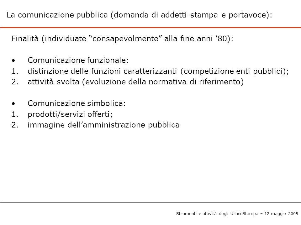 """La comunicazione pubblica (domanda di addetti-stampa e portavoce): Finalità (individuate """"consapevolmente"""" alla fine anni '80): Comunicazione funziona"""