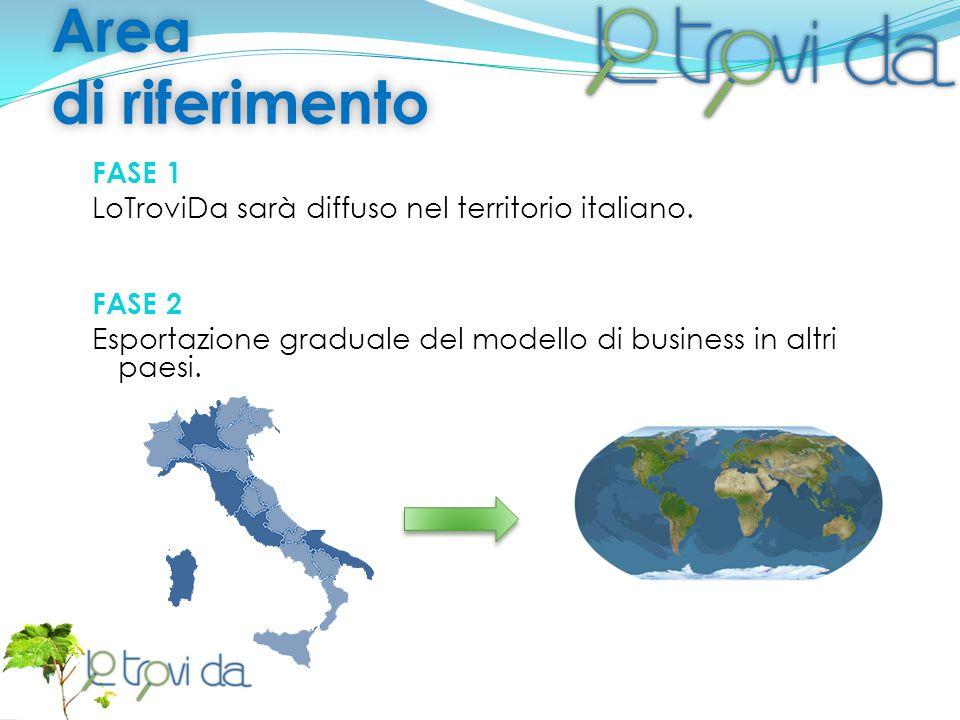FASE 1 LoTroviDa sarà diffuso nel territorio italiano.