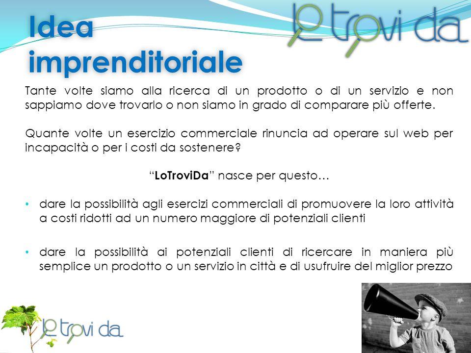 LoTroviDa Un nuovo modo di ricercare… www.lotrovida.it