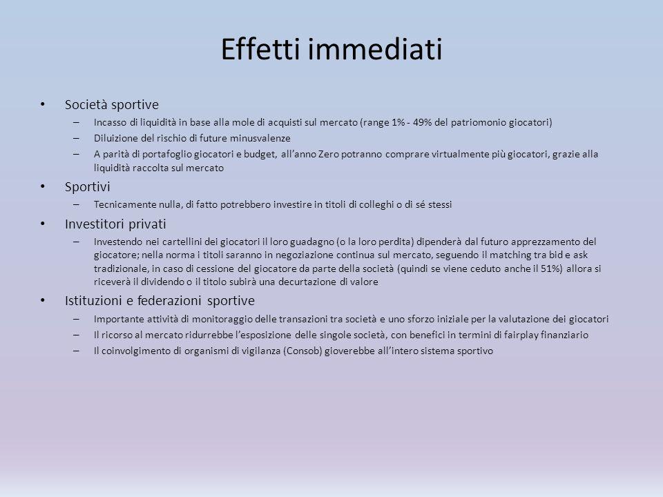 Effetti immediati Società sportive – Incasso di liquidità in base alla mole di acquisti sul mercato (range 1% - 49% del patriomonio giocatori) – Dilui