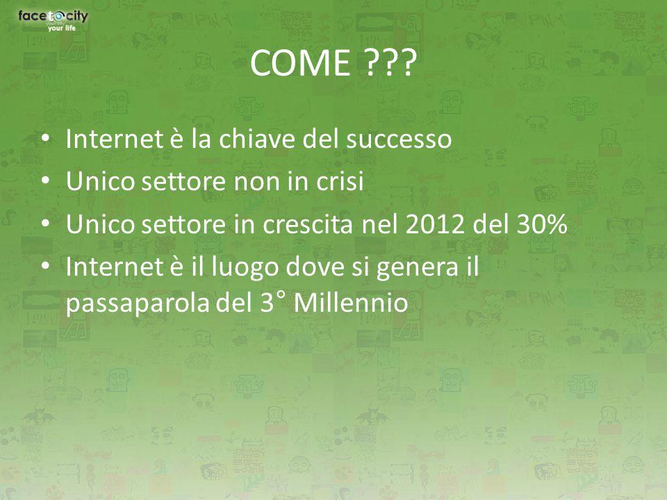 COME ??? Internet è la chiave del successo Unico settore non in crisi Unico settore in crescita nel 2012 del 30% Internet è il luogo dove si genera il