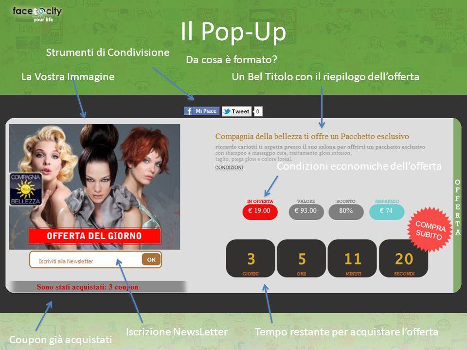 Il Pop-Up Da cosa è formato? La Vostra Immagine Strumenti di Condivisione Un Bel Titolo con il riepilogo dell'offerta Condizioni economiche dell'offer