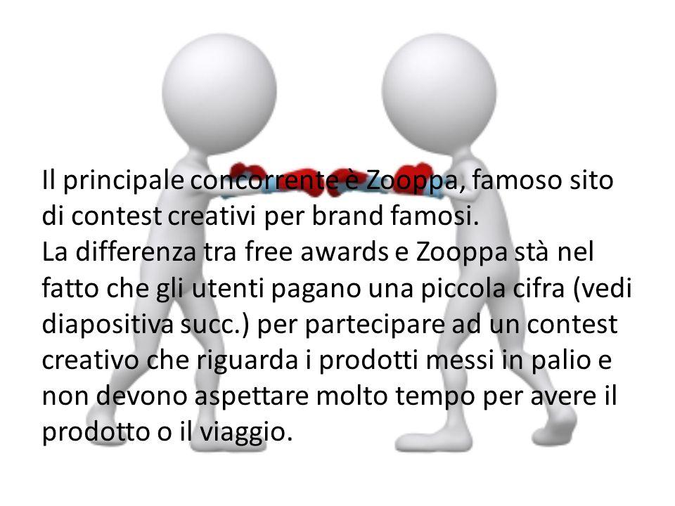 Il principale concorrente è Zooppa, famoso sito di contest creativi per brand famosi.
