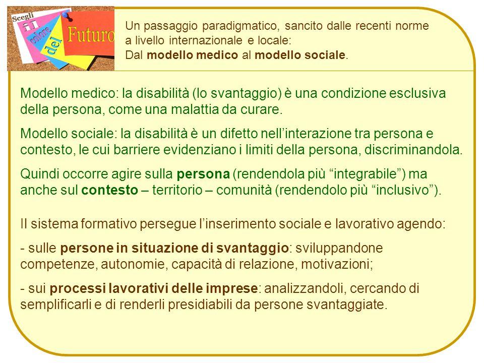 Un passaggio paradigmatico, sancito dalle recenti norme a livello internazionale e locale: Dal modello medico al modello sociale.