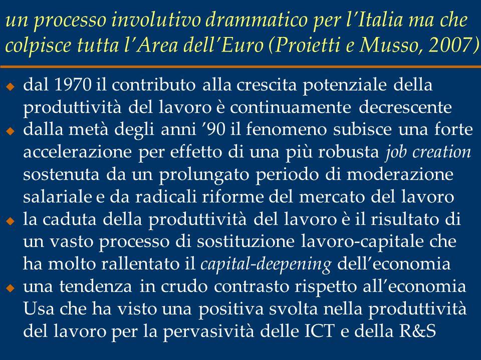 un processo involutivo drammatico per l'Italia ma che colpisce tutta l'Area dell'Euro (Proietti e Musso, 2007)  dal 1970 il contributo alla crescita potenziale della produttività del lavoro è continuamente decrescente  dalla metà degli anni '90 il fenomeno subisce una forte accelerazione per effetto di una più robusta job creation sostenuta da un prolungato periodo di moderazione salariale e da radicali riforme del mercato del lavoro  la caduta della produttività del lavoro è il risultato di un vasto processo di sostituzione lavoro-capitale che ha molto rallentato il capital-deepening dell'economia  una tendenza in crudo contrasto rispetto all'economia Usa che ha visto una positiva svolta nella produttività del lavoro per la pervasività delle ICT e della R&S