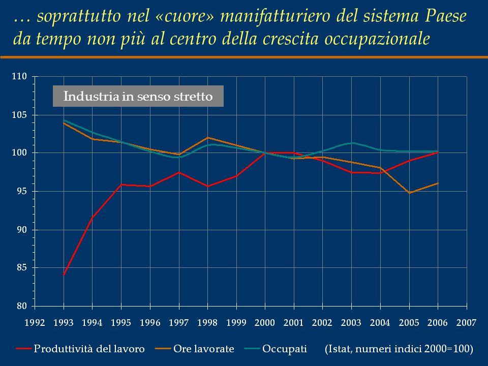 … soprattutto nel «cuore» manifatturiero del sistema Paese da tempo non più al centro della crescita occupazionale Industria in senso stretto