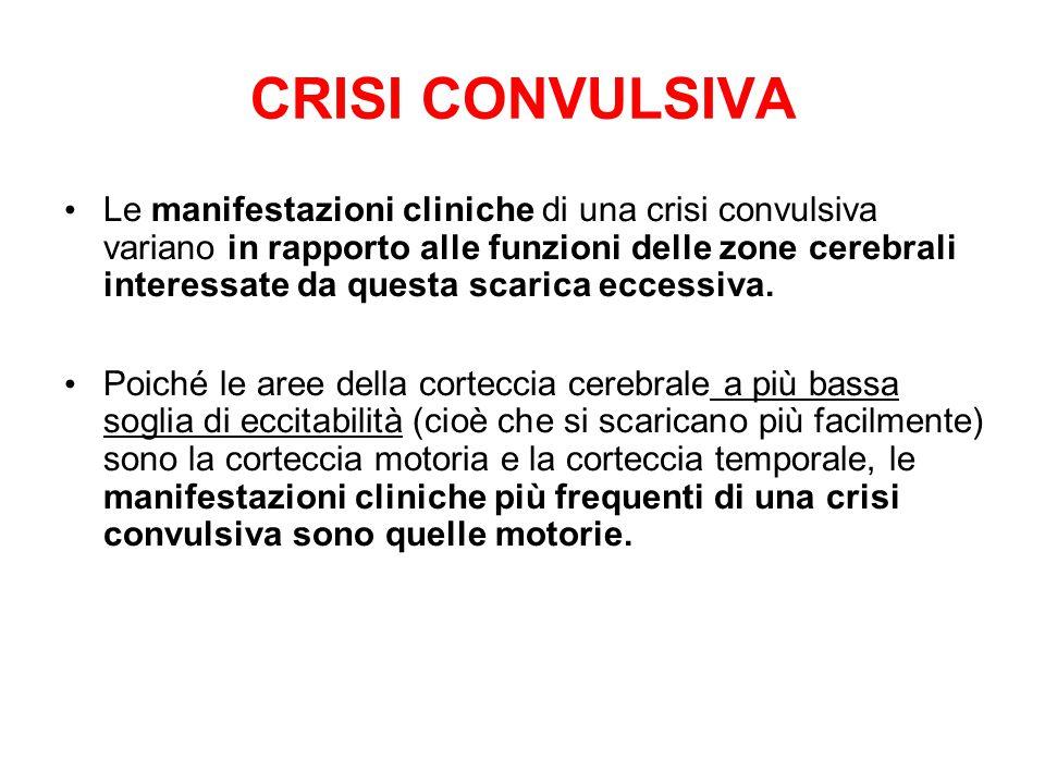 CRISI CONVULSIVA Le manifestazioni cliniche di una crisi convulsiva variano in rapporto alle funzioni delle zone cerebrali interessate da questa scari