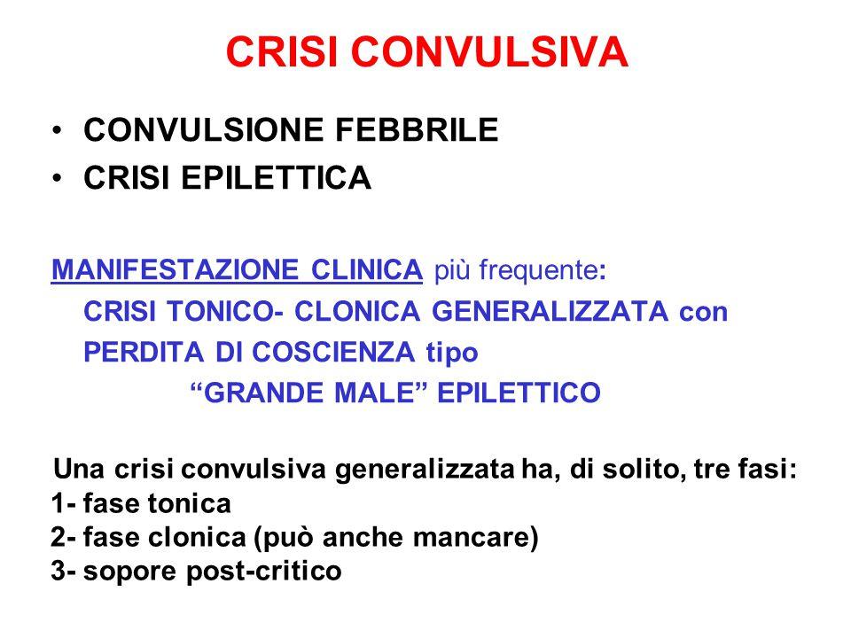 CRISI CONVULSIVA CONVULSIONE FEBBRILE CRISI EPILETTICA MANIFESTAZIONE CLINICA più frequente: CRISI TONICO- CLONICA GENERALIZZATA con PERDITA DI COSCIENZA tipo GRANDE MALE EPILETTICO Una crisi convulsiva generalizzata ha, di solito, tre fasi: 1- fase tonica 2- fase clonica (può anche mancare) 3- sopore post-critico