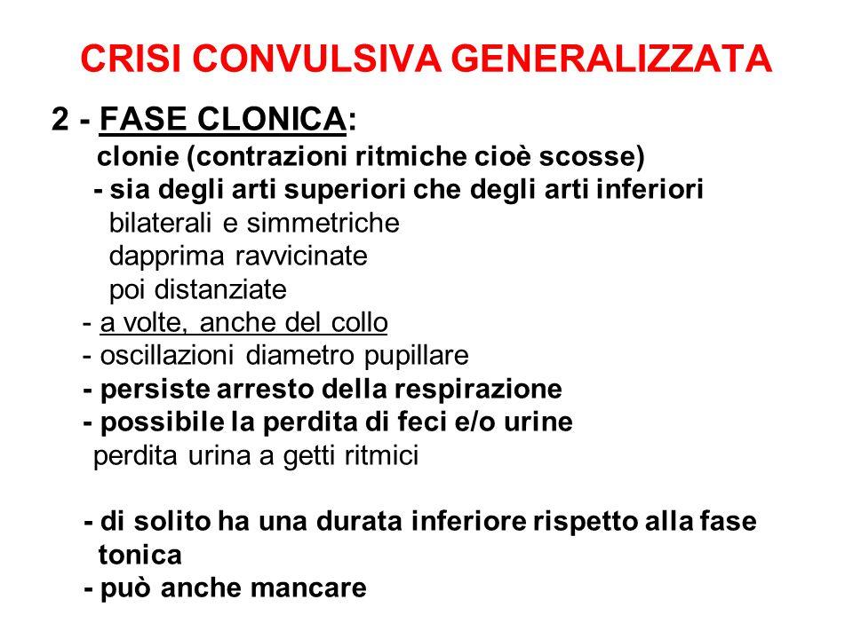 CRISI CONVULSIVA GENERALIZZATA 2 - FASE CLONICA: clonie (contrazioni ritmiche cioè scosse) - sia degli arti superiori che degli arti inferiori bilaterali e simmetriche dapprima ravvicinate poi distanziate - a volte, anche del collo - oscillazioni diametro pupillare - persiste arresto della respirazione - possibile la perdita di feci e/o urine perdita urina a getti ritmici - di solito ha una durata inferiore rispetto alla fase tonica - può anche mancare