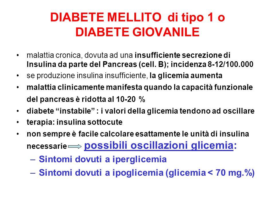 DIABETE MELLITO di tipo 1 o DIABETE GIOVANILE malattia cronica, dovuta ad una insufficiente secrezione di Insulina da parte del Pancreas (cell. B); in