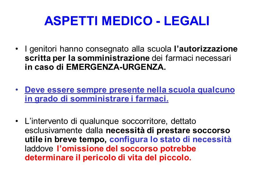 ASPETTI MEDICO - LEGALI I genitori hanno consegnato alla scuola l'autorizzazione scritta per la somministrazione dei farmaci necessari in caso di EMERGENZA-URGENZA.