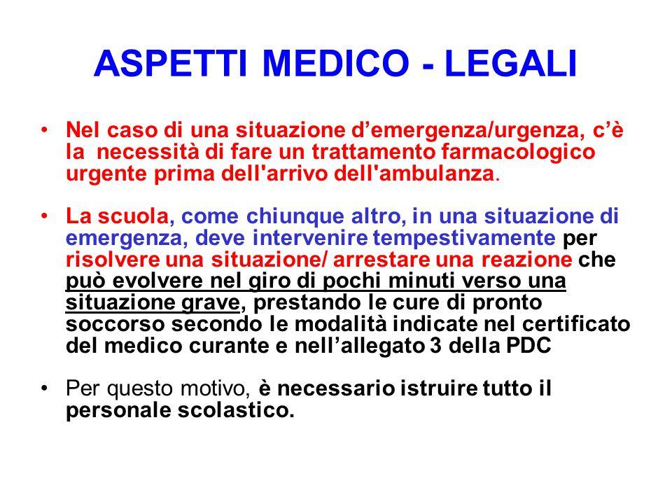 ASPETTI MEDICO - LEGALI Nel caso di una situazione d'emergenza/urgenza, c'è la necessità di fare un trattamento farmacologico urgente prima dell'arriv