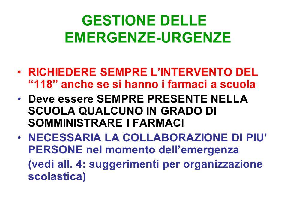 SOMMINISTRAZIONE GLUCAGONE 3.