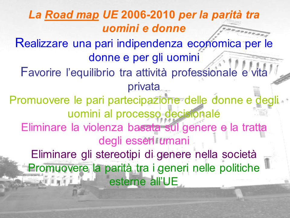 La Road map UE 2006-2010 per la parità tra uomini e donne R ealizzare una pari indipendenza economica per le donne e per gli uomini F avorire l'equilibrio tra attività professionale e vita privata Promuovere le pari partecipazione delle donne e degli uomini al processo decisionale Eliminare la violenza basata sul genere e la tratta degli esseri umani Eliminare gli stereotipi di genere nella società Promuovere la parità tra i generi nelle politiche esterne all'UE