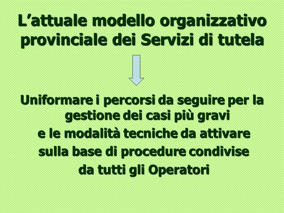 L'attuale modello organizzativo provinciale dei Servizi di tutela Uniformare i percorsi da seguire per la gestione dei casi più gravi e le modalità tecniche da attivare e le modalità tecniche da attivare sulla base di procedure condivise sulla base di procedure condivise da tutti gli Operatori da tutti gli Operatori