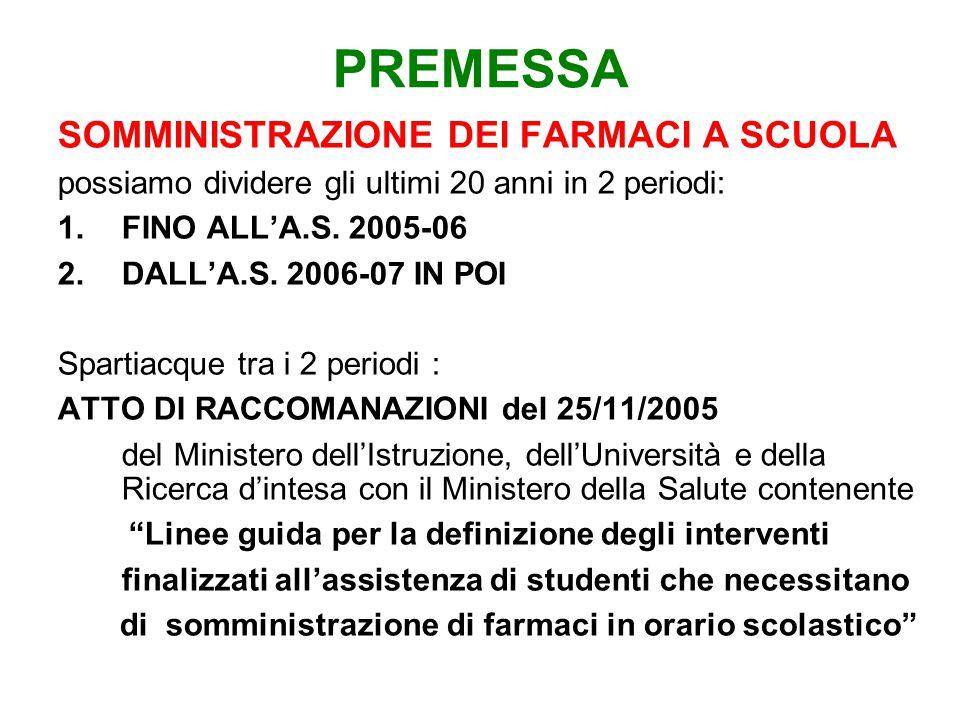 1.SOMMINISTRAZIONE FARMACI A SCUOLA FINO A.S.