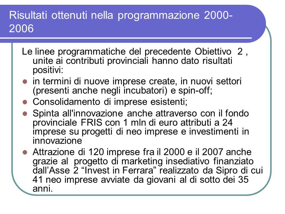 Risultati ottenuti nella programmazione 2000- 2006 Le linee programmatiche del precedente Obiettivo 2, unite ai contributi provinciali hanno dato risultati positivi: in termini di nuove imprese create, in nuovi settori (presenti anche negli incubatori) e spin-off; Consolidamento di imprese esistenti; Spinta all innovazione anche attraverso con il fondo provinciale FRIS con 1 mln di euro attributi a 24 imprese su progetti di neo imprese e investimenti in innovazione Attrazione di 120 imprese fra il 2000 e il 2007 anche grazie al progetto di marketing insediativo finanziato dall'Asse 2 Invest in Ferrara realizzato da Sipro di cui 41 neo imprese avviate da giovani al di sotto dei 35 anni.