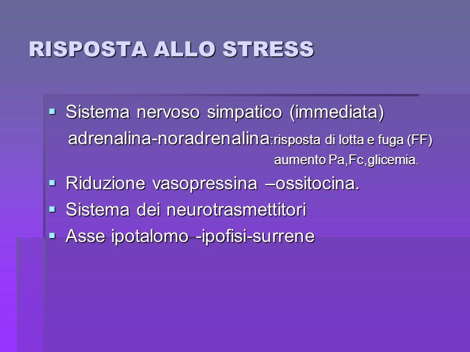RISPOSTA ALLO STRESS  Sistema nervoso simpatico (immediata) adrenalina-noradrenalina :risposta di lotta e fuga (FF) adrenalina-noradrenalina :rispost