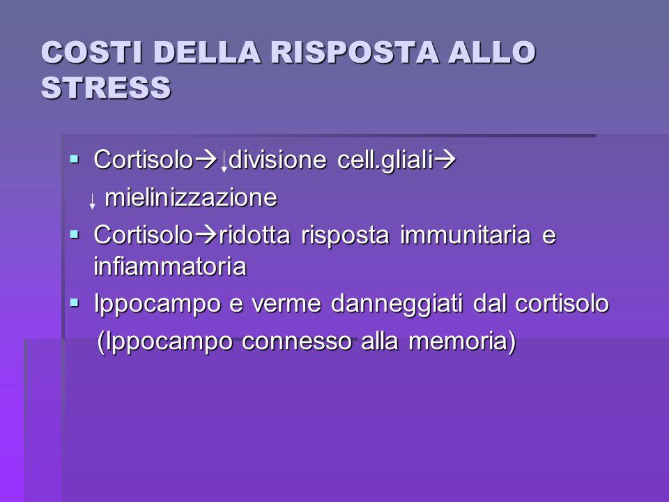 COSTI DELLA RISPOSTA ALLO STRESS  Cortisolo  divisione cell.gliali  mielinizzazione mielinizzazione  Cortisolo  ridotta risposta immunitaria e infiammatoria  Ippocampo e verme danneggiati dal cortisolo (Ippocampo connesso alla memoria) (Ippocampo connesso alla memoria)