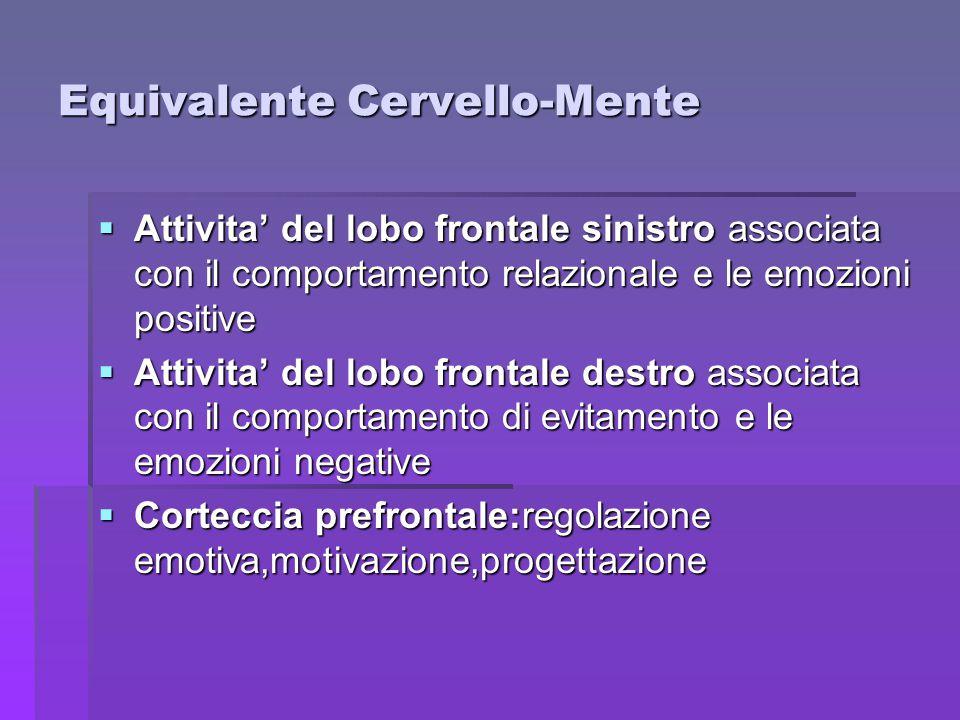 Equivalente Cervello-Mente  Attivita' del lobo frontale sinistro associata con il comportamento relazionale e le emozioni positive  Attivita' del lobo frontale destro associata con il comportamento di evitamento e le emozioni negative  Corteccia prefrontale:regolazione emotiva,motivazione,progettazione