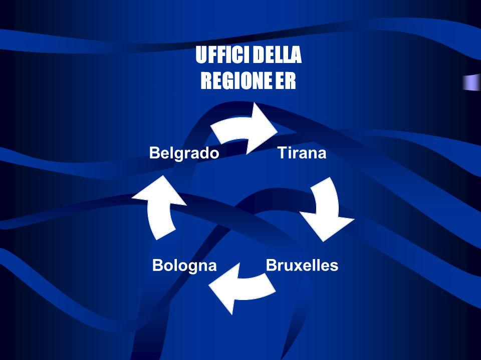 UFFICI DELLA REGIONE ER Tirana BruxellesBologna Belgrado