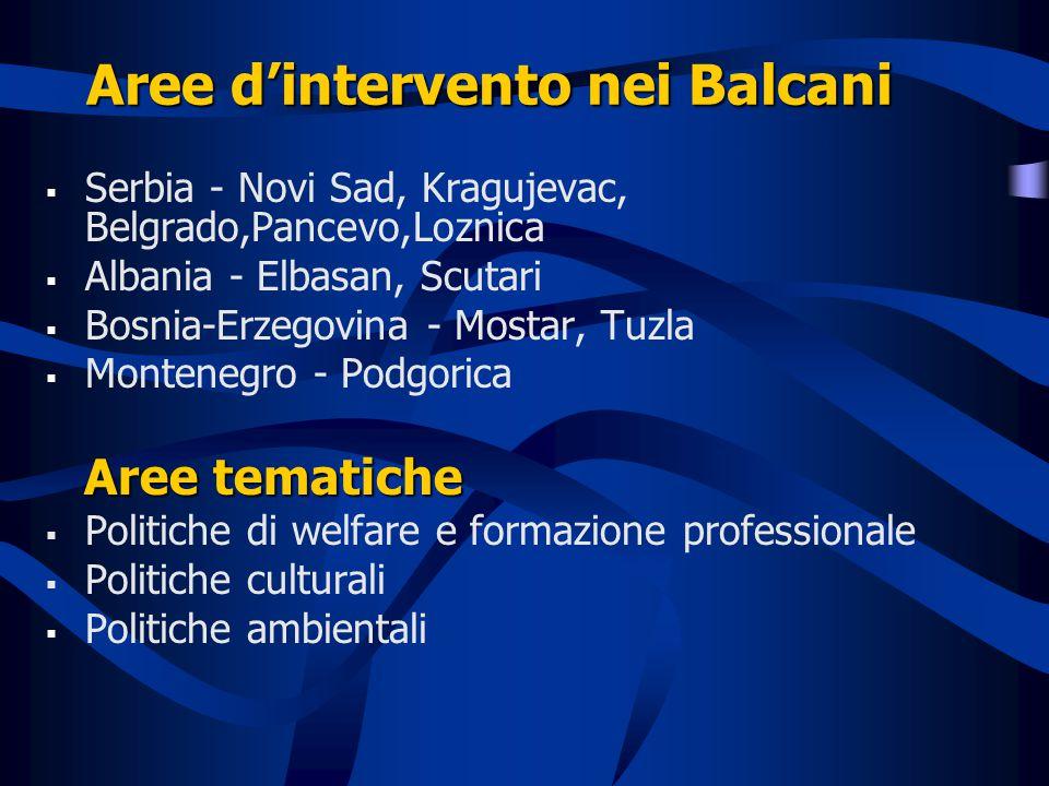 Aree d'intervento nei Balcani  Serbia - Novi Sad, Kragujevac, Belgrado,Pancevo,Loznica  Albania - Elbasan, Scutari  Bosnia-Erzegovina - Mostar, Tuz