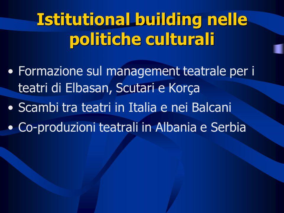 Istitutional building nelle politiche culturali Formazione sul management teatrale per i teatri di Elbasan, Scutari e Korça Scambi tra teatri in Italia e nei Balcani Co-produzioni teatrali in Albania e Serbia