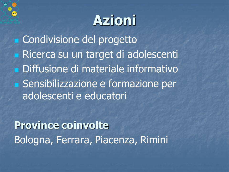 Azioni Condivisione del progetto Ricerca su un target di adolescenti Diffusione di materiale informativo Sensibilizzazione e formazione per adolescent