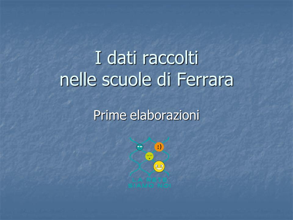 I dati raccolti nelle scuole di Ferrara Prime elaborazioni
