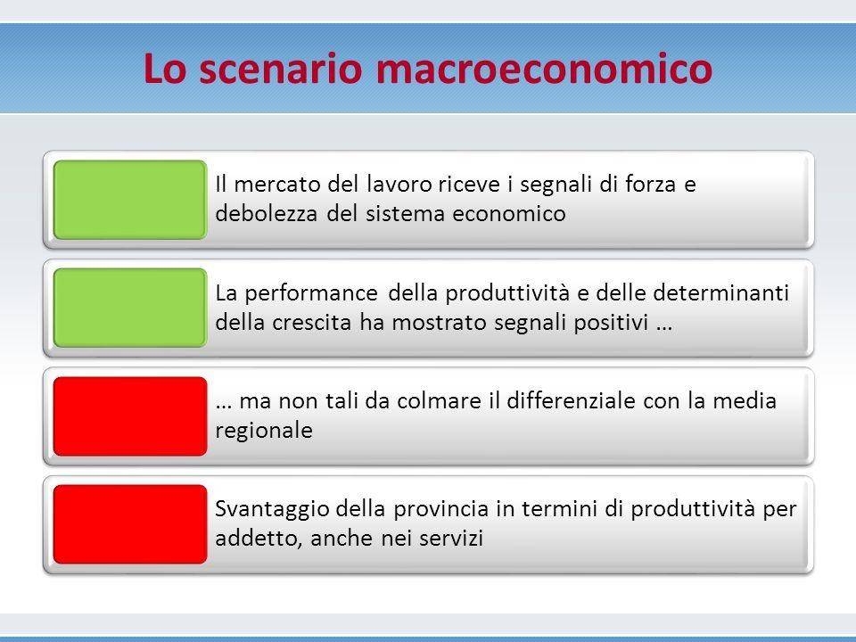 Formazione Font e: Istat