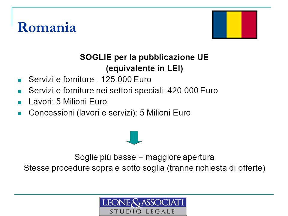SOGLIE per la pubblicazione UE (equivalente in LEI) Servizi e forniture : 125.000 Euro Servizi e forniture nei settori speciali: 420.000 Euro Lavori: