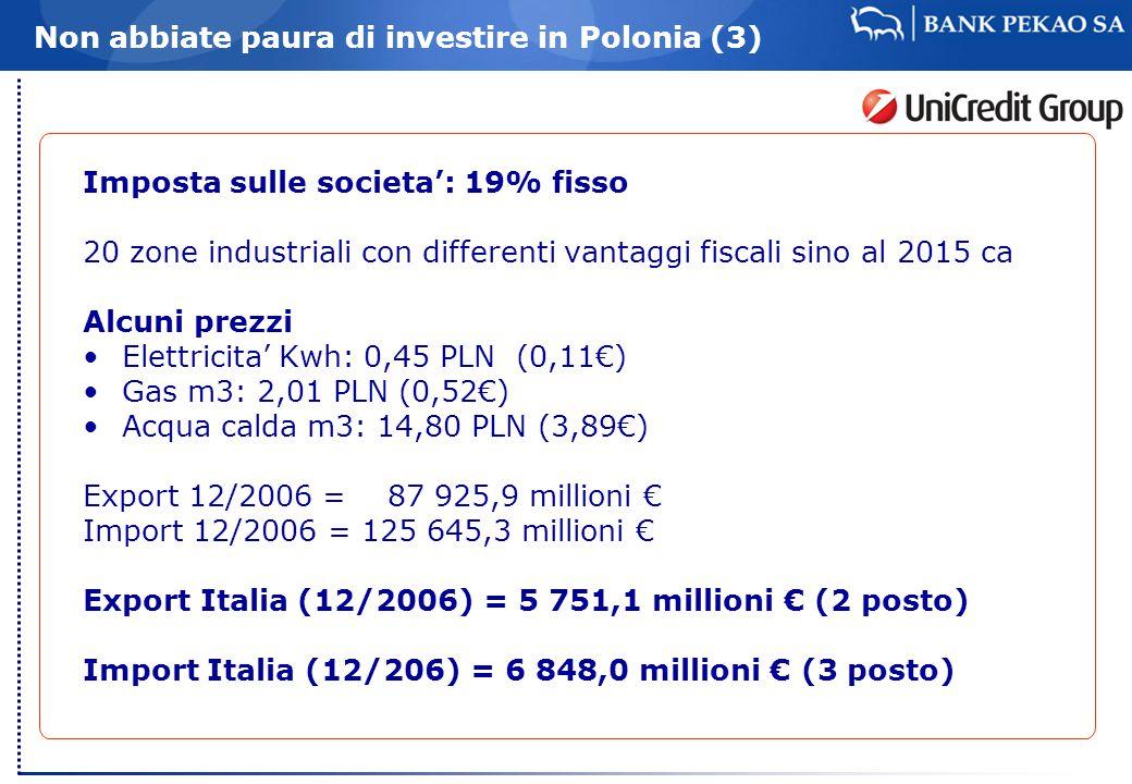 Non abbiate paura di investire in Polonia (3) Imposta sulle societa': 19% fisso 20 zone industriali con differenti vantaggi fiscali sino al 2015 ca Alcuni prezzi Elettricita' Kwh: 0,45 PLN (0,11€) Gas m3: 2,01 PLN (0,52€) Acqua calda m3: 14,80 PLN (3,89€) Export 12/2006 = 87 925,9 millioni € Import 12/2006 = 125 645,3 millioni € Export Italia (12/2006) = 5 751,1 millioni € (2 posto) Import Italia (12/206) = 6 848,0 millioni € (3 posto)