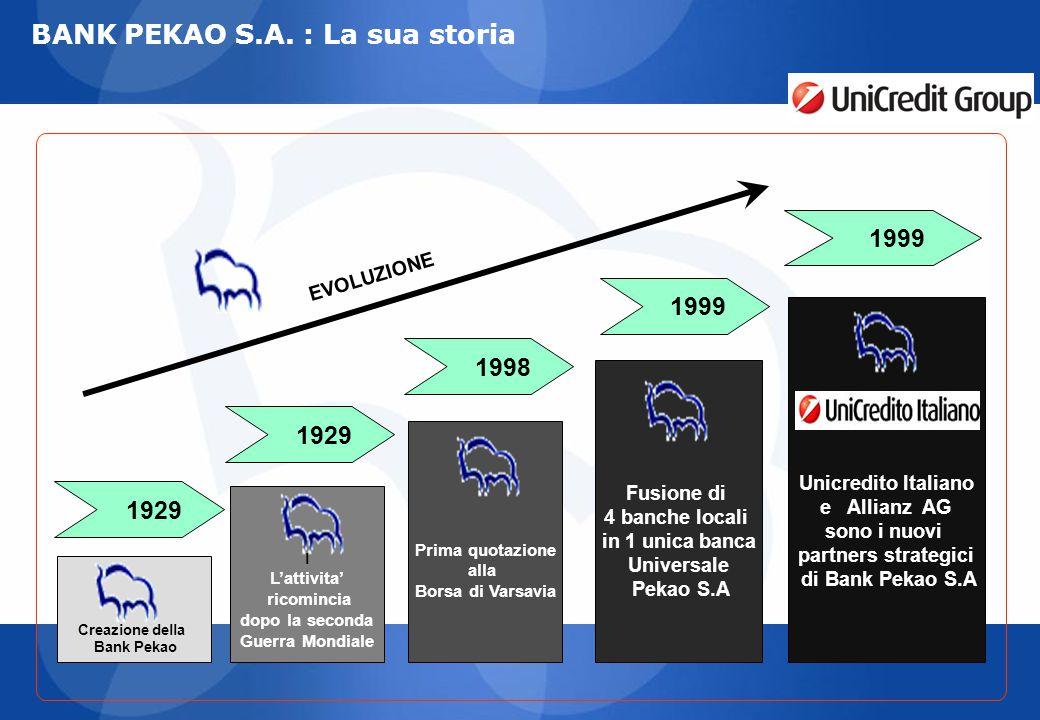 1929 Creazione della Bank Pekao 1929 l L'attivita' ricomincia dopo la seconda Guerra Mondiale 1998 Prima quotazione alla Borsa di Varsavia 1999 Fusione di 4 banche locali in 1 unica banca Universale Pekao S.A 1999 Unicredito Italiano e Allianz AG sono i nuovi partners strategici di Bank Pekao S.A EVOLUZIONE BANK PEKAO S.A.