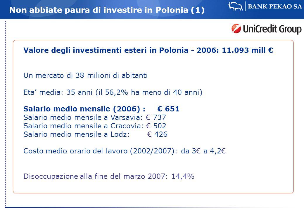 Non abbiate paura di investire in Polonia (1) Valore degli investimenti esteri in Polonia - 2006: 11.093 mill € Un mercato di 38 milioni di abitanti Eta' media: 35 anni (il 56,2% ha meno di 40 anni) Salario medio mensile (2006) : € 651 Salario medio mensile a Varsavia: € 737 Salario medio mensile a Cracovia: € 502 Salario medio mensile a Lodz: € 426 Costo medio orario del lavoro (2002/2007): da 3€ a 4,2€ Disoccupazione alla fine del marzo 2007: 14,4%