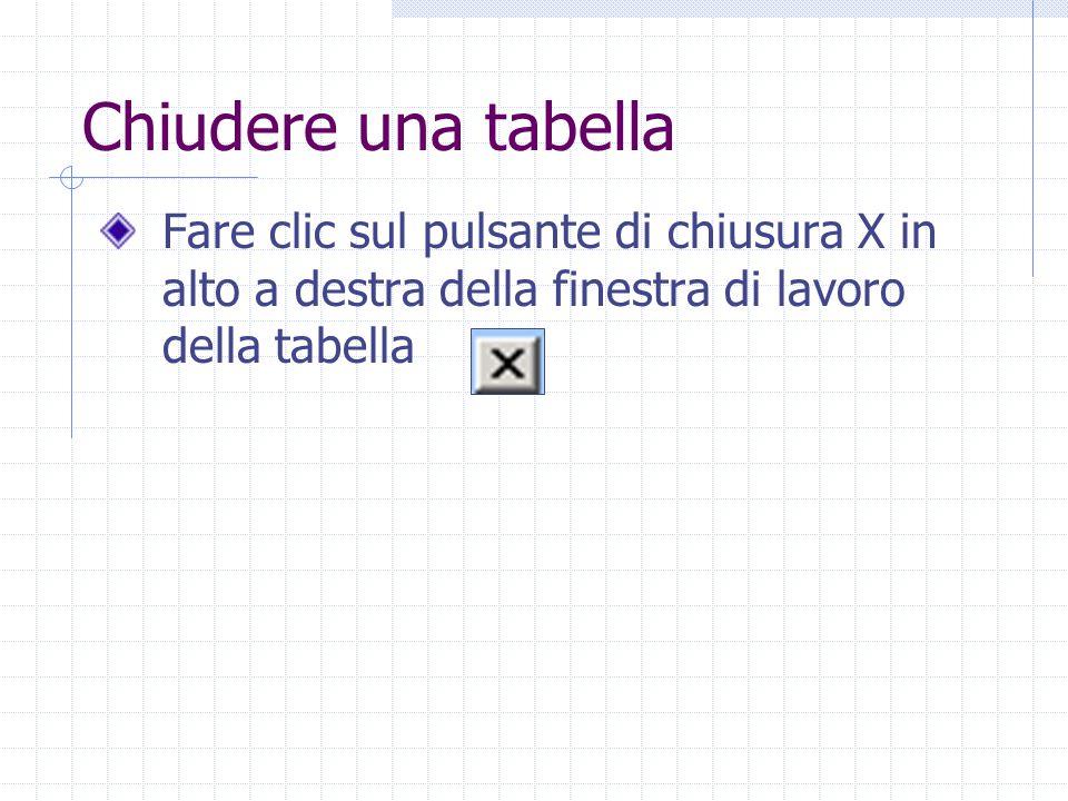 Chiudere una tabella Fare clic sul pulsante di chiusura X in alto a destra della finestra di lavoro della tabella