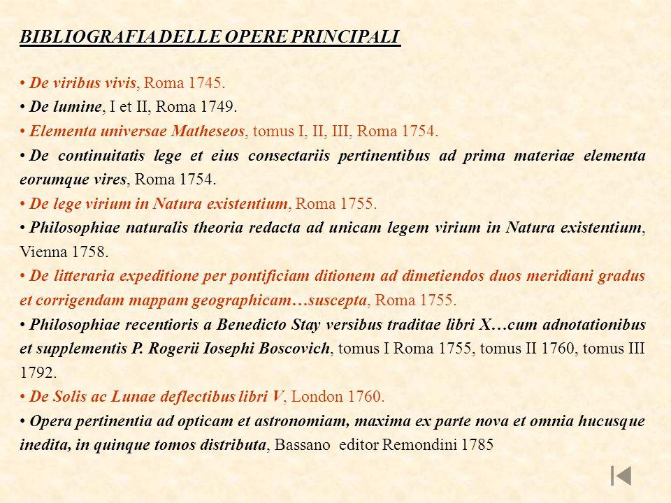 De viribus vivis, Roma 1745. De lumine, I et II, Roma 1749.
