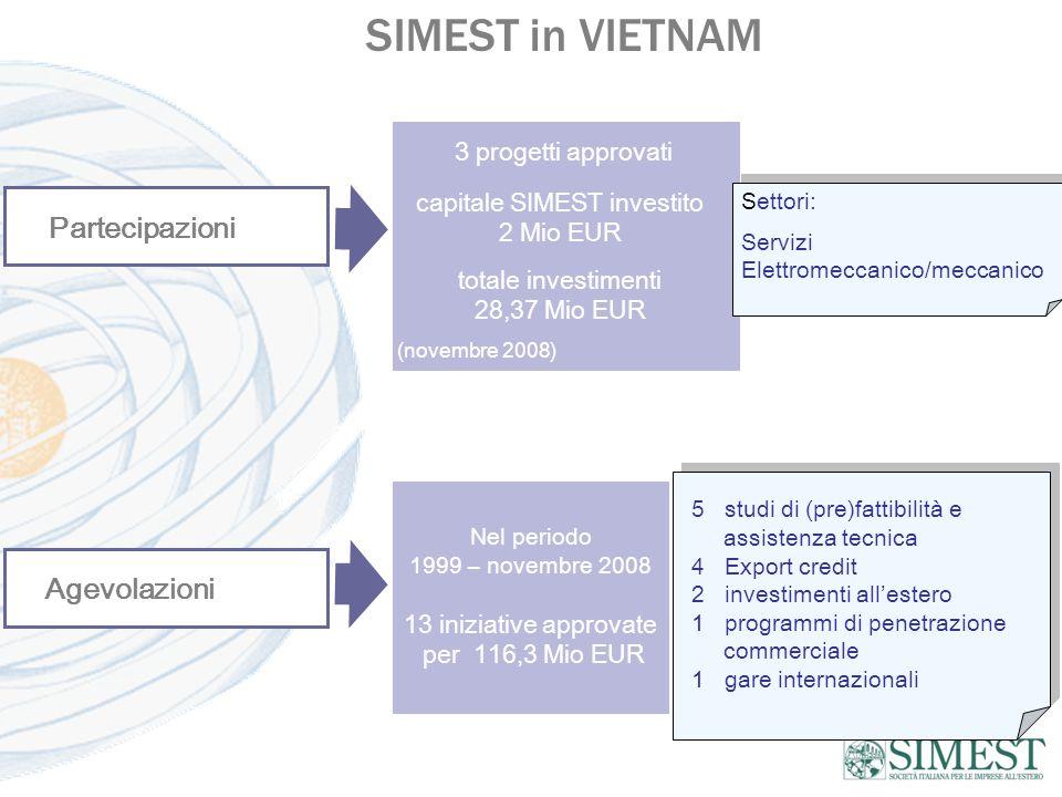 Memorandum of Understanding con SCIC- State Capital Investment Corporation SIMEST in Vietnam