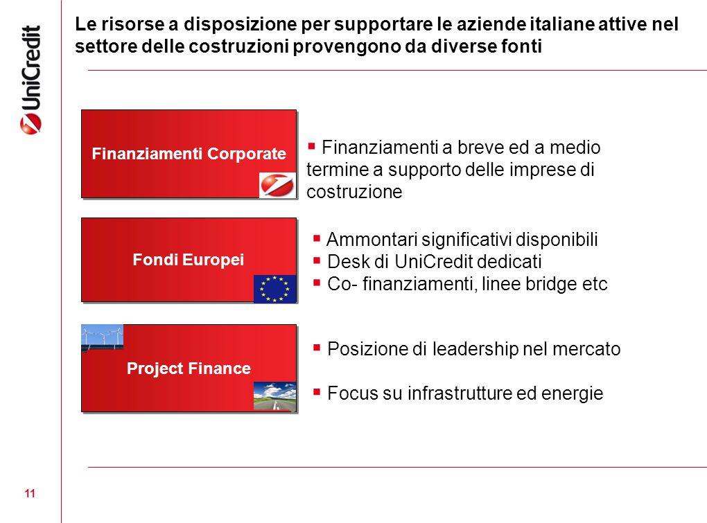 11 Le risorse a disposizione per supportare le aziende italiane attive nel settore delle costruzioni provengono da diverse fonti Finanziamenti Corpora
