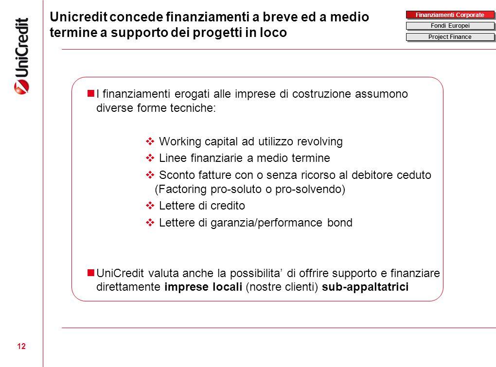 12 Unicredit concede finanziamenti a breve ed a medio termine a supporto dei progetti in loco I finanziamenti erogati alle imprese di costruzione assu