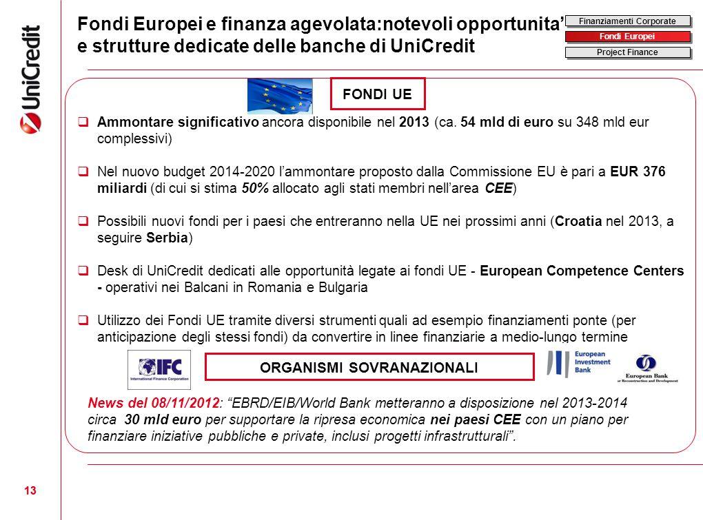 13 Fondi Europei e finanza agevolata:notevoli opportunita' e strutture dedicate delle banche di UniCredit  Ammontare significativo ancora disponibile